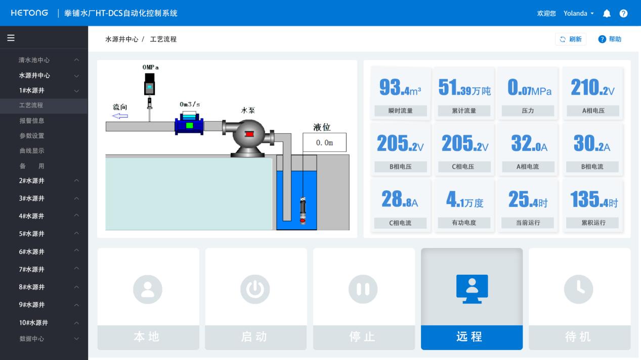 HT-DCS水厂自动化控制系统
