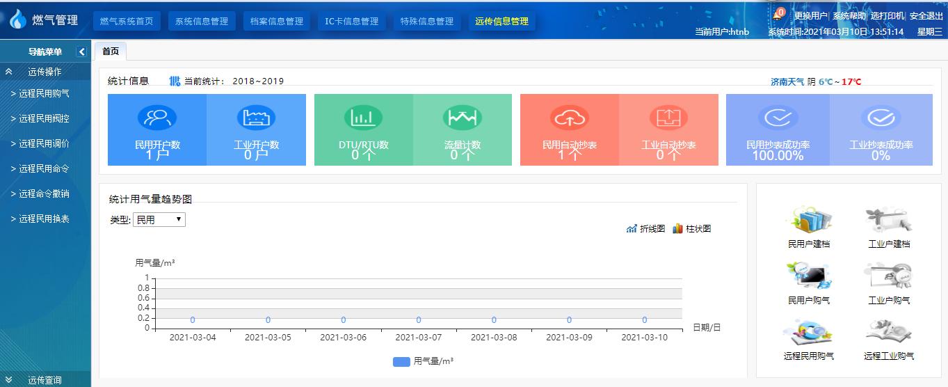 HT-GHMS物联网居民燃气表管理系统