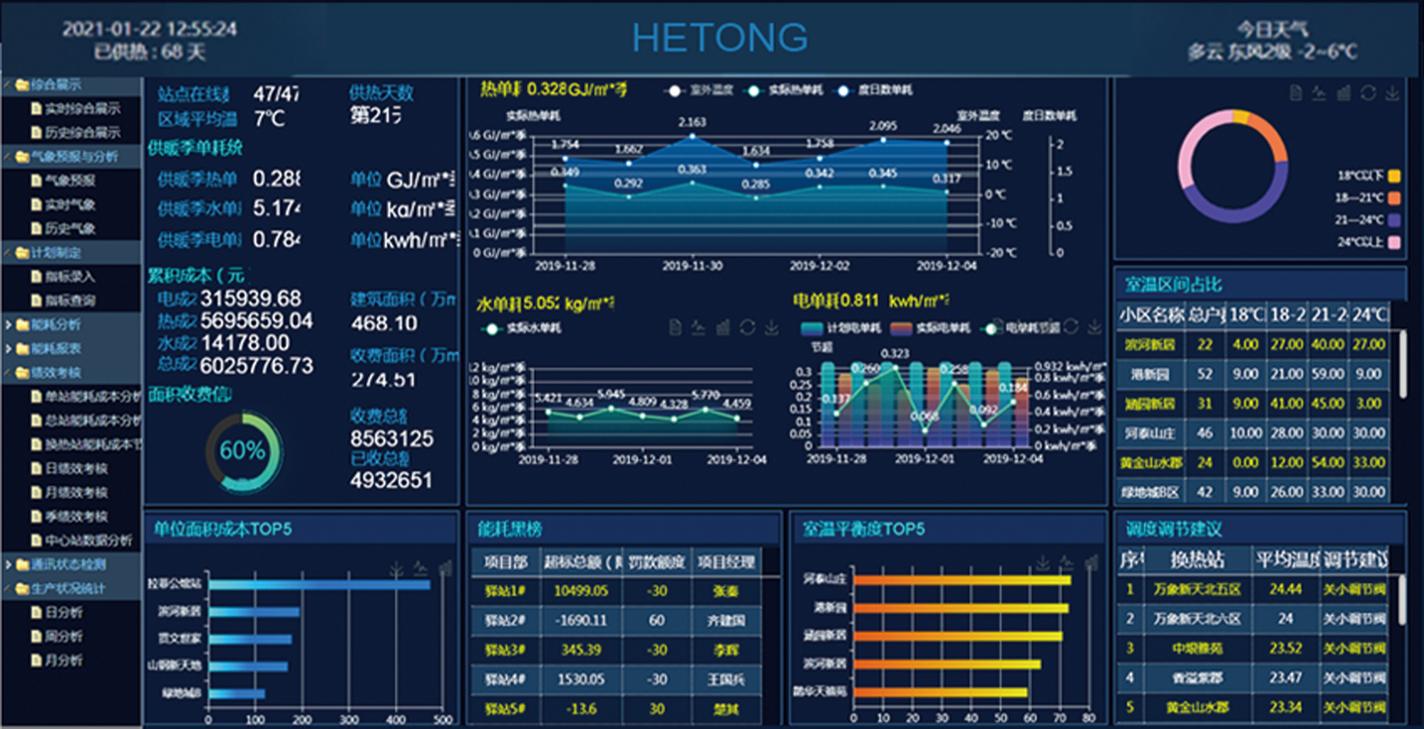 HT-DCS能源站控制系统